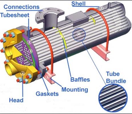 Теплообменник емкостной сет 0 4 цена навивка горизонтального теплообменника